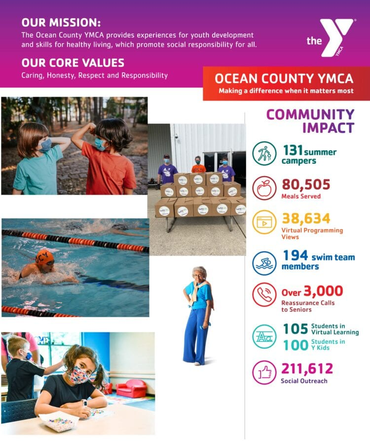 Community Impact Flyer